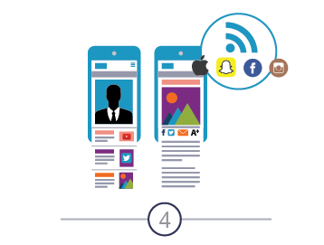 When you're ready you can publish your articles as a mobile web app, ready to share via your website and by SMS delivery