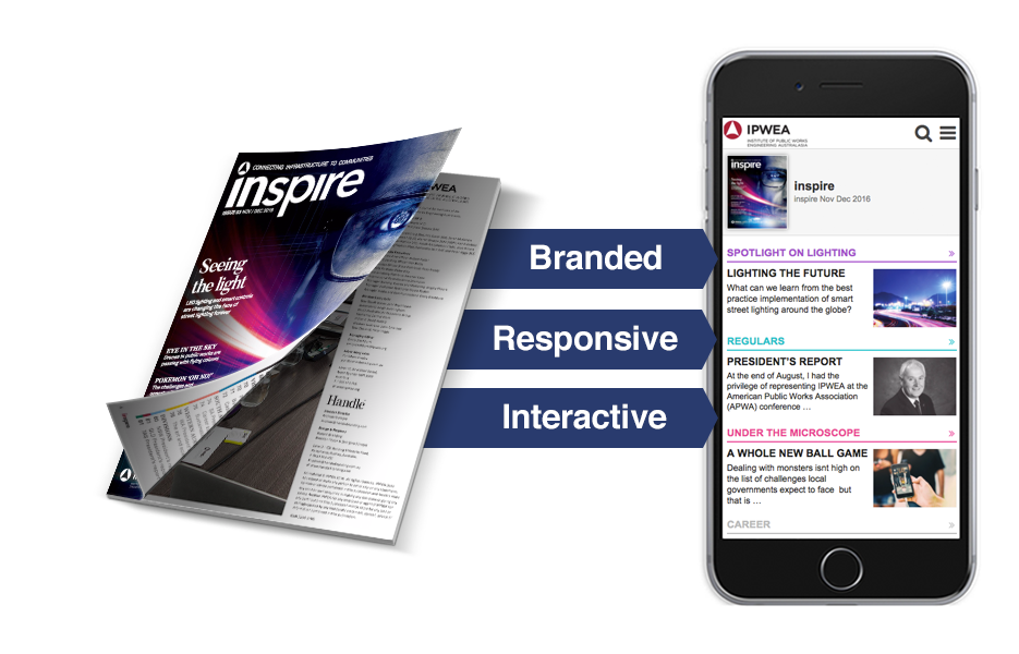 Inspire Mobile Magazine Converted from PDF to HTML5